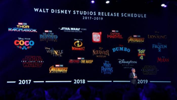 Calendario de estrenos de Disney, anunciado en la D23