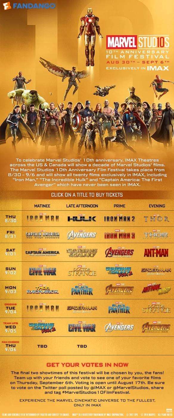 Calendario de emisión de las películas de Marvel Studios en formato IMAX